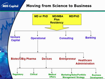 science business biotech