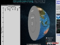 Global Seismic Waves Visualization